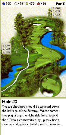 Pinehills Scorecard Myrtlewood Golf Club In Myrtle Beach Sc